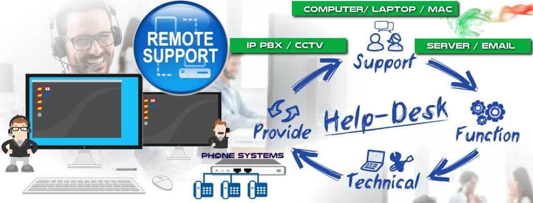 remote support computer pbx system